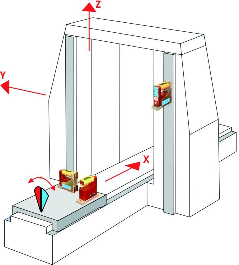 WylerSOFT, Logiciels pour contrôle de géométrie de machine-outils & cartographie de marbre. Logiciel pour monitoring